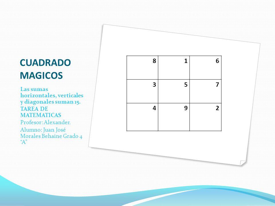 CUADRADO MAGICOS 8. 1. 6. 3. 5. 7. 4. 9. 2. Las sumas horizontales, verticales y diagonales suman 15.