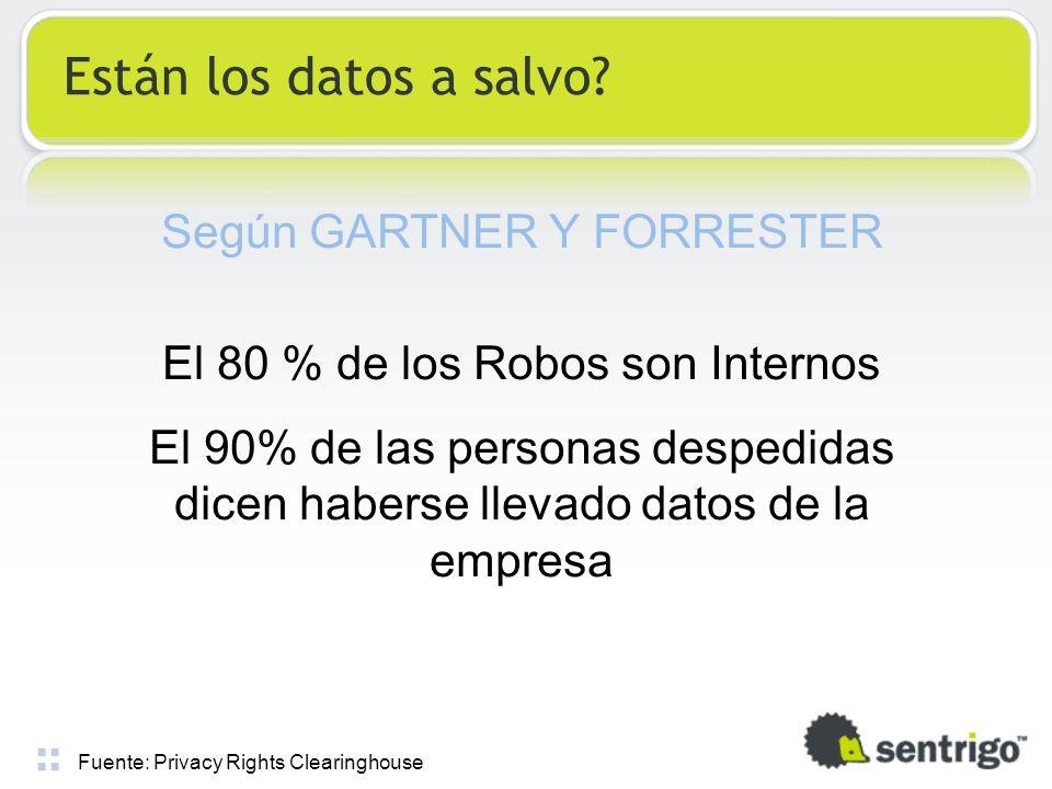 Están los datos a salvo Según GARTNER Y FORRESTER