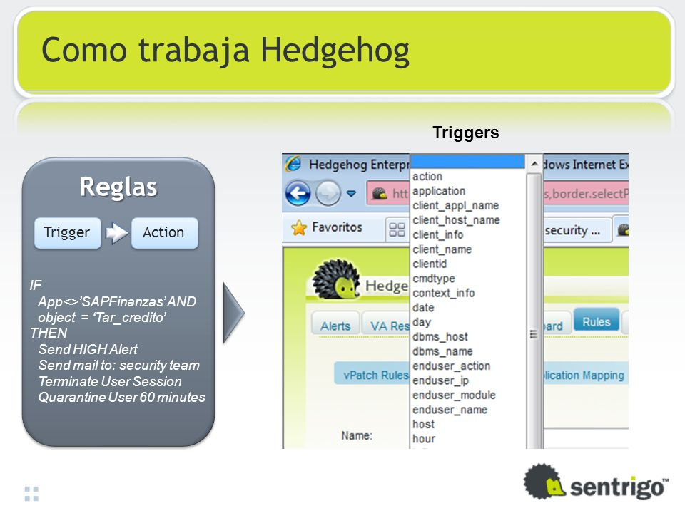 Como trabaja Hedgehog Reglas Triggers Trigger Action IF