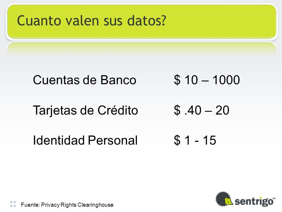 Cuanto valen sus datos Cuentas de Banco $ 10 – 1000
