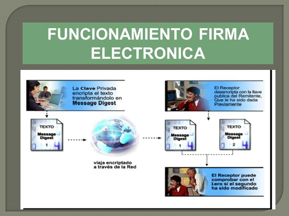 FUNCIONAMIENTO FIRMA ELECTRONICA