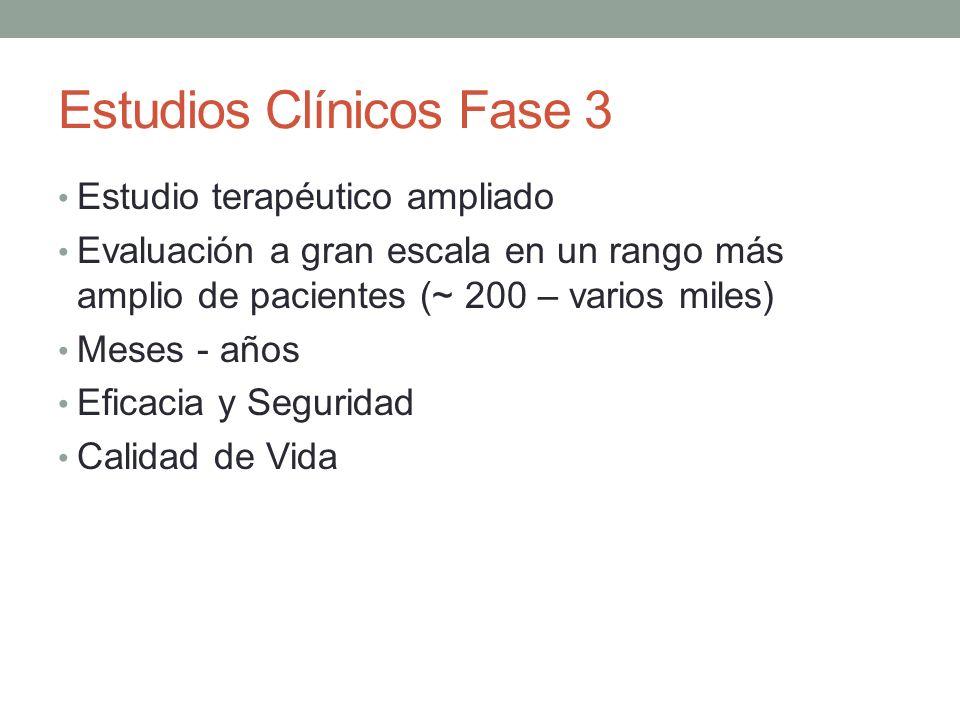 Estudios Clínicos Fase 3