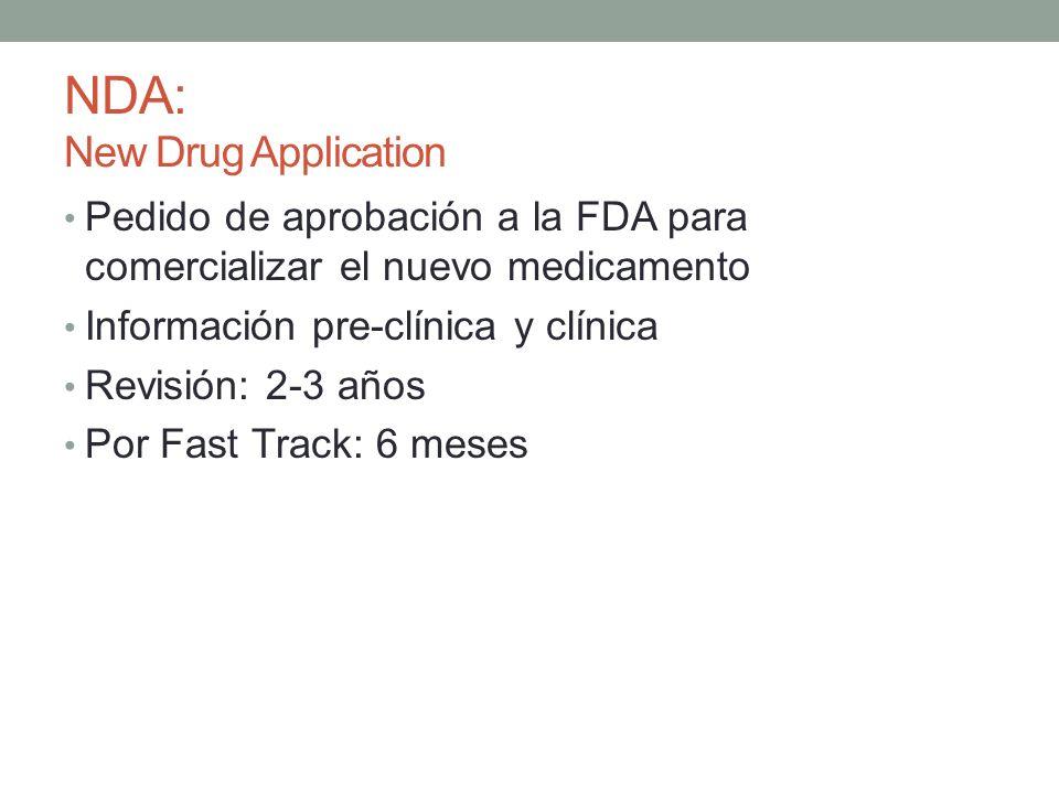 NDA: New Drug Application