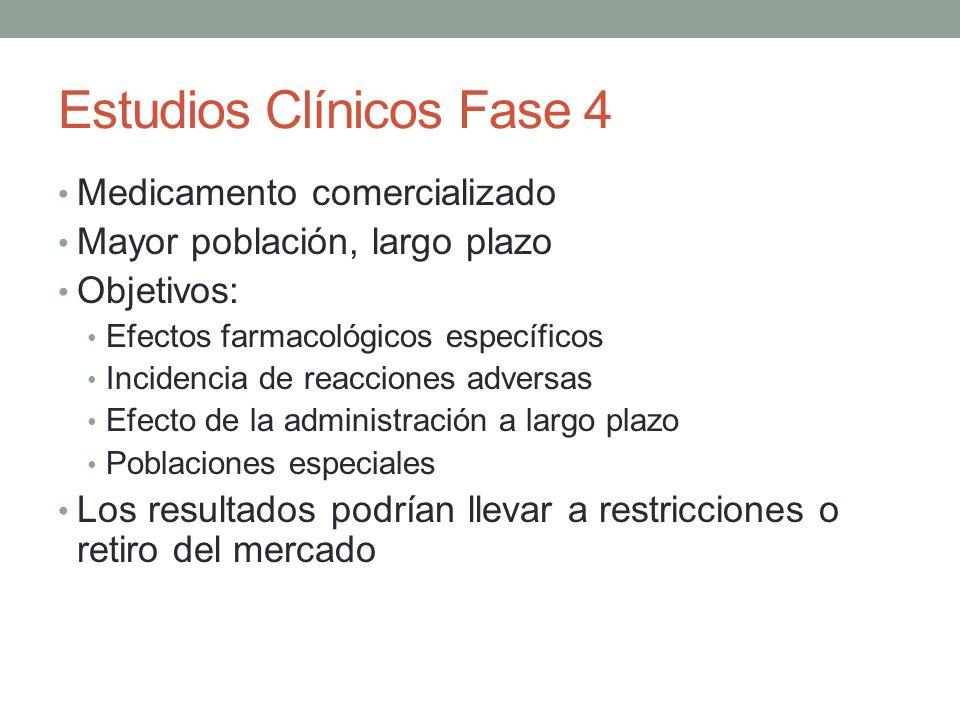 Estudios Clínicos Fase 4