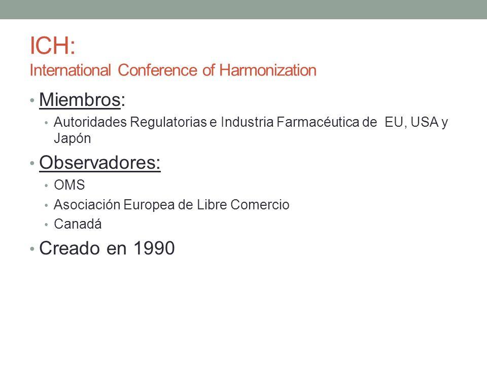ICH: International Conference of Harmonization