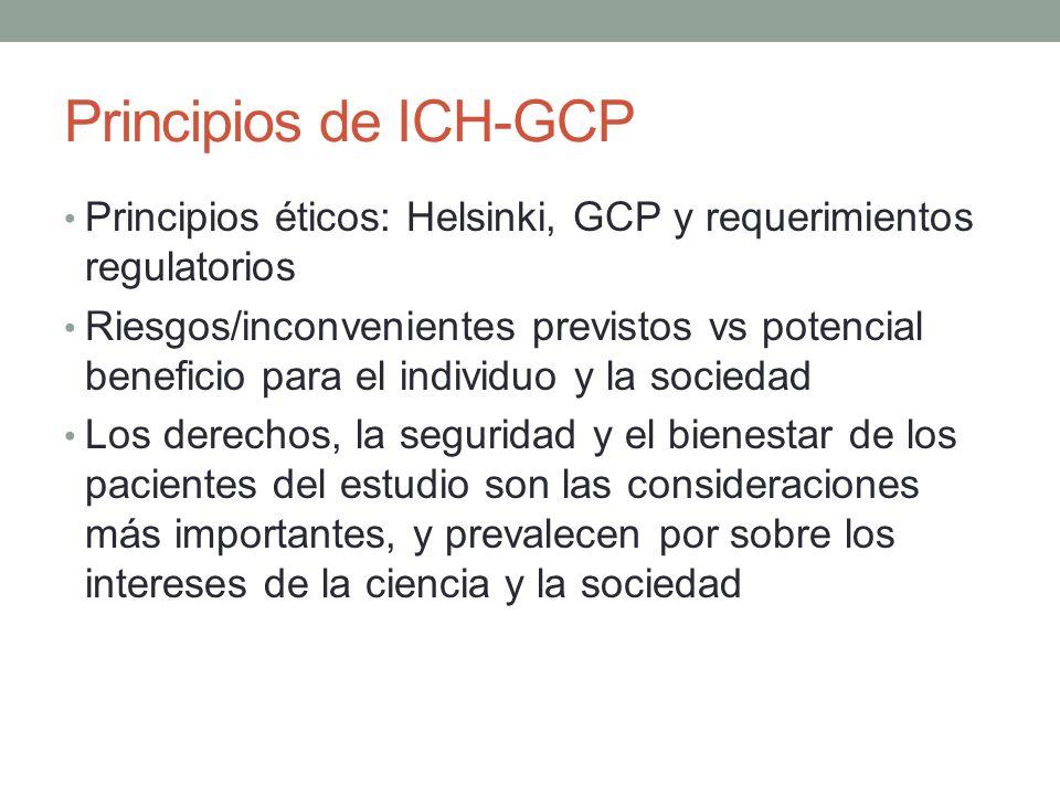 Principios de ICH-GCP Principios éticos: Helsinki, GCP y requerimientos regulatorios.