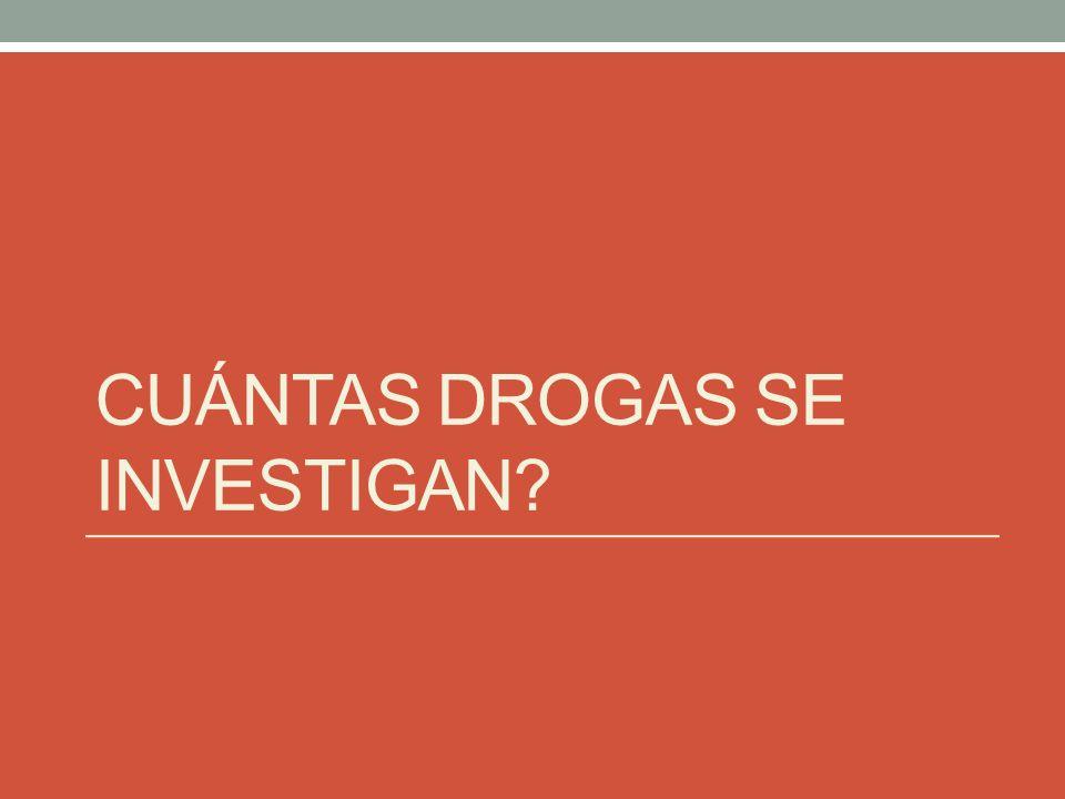 Cuántas drogas se investigan