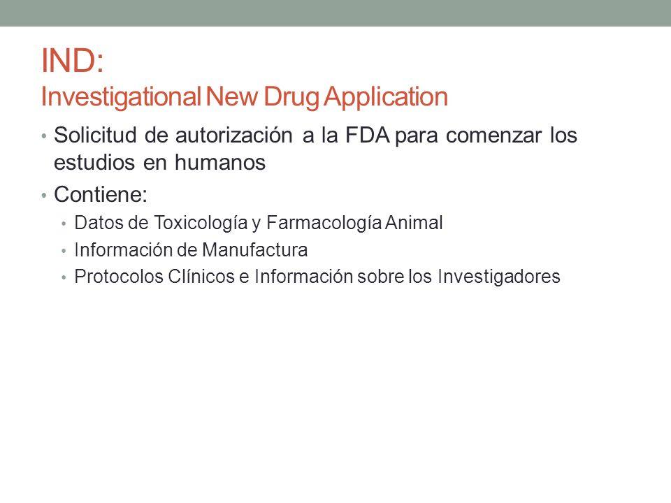 IND: Investigational New Drug Application