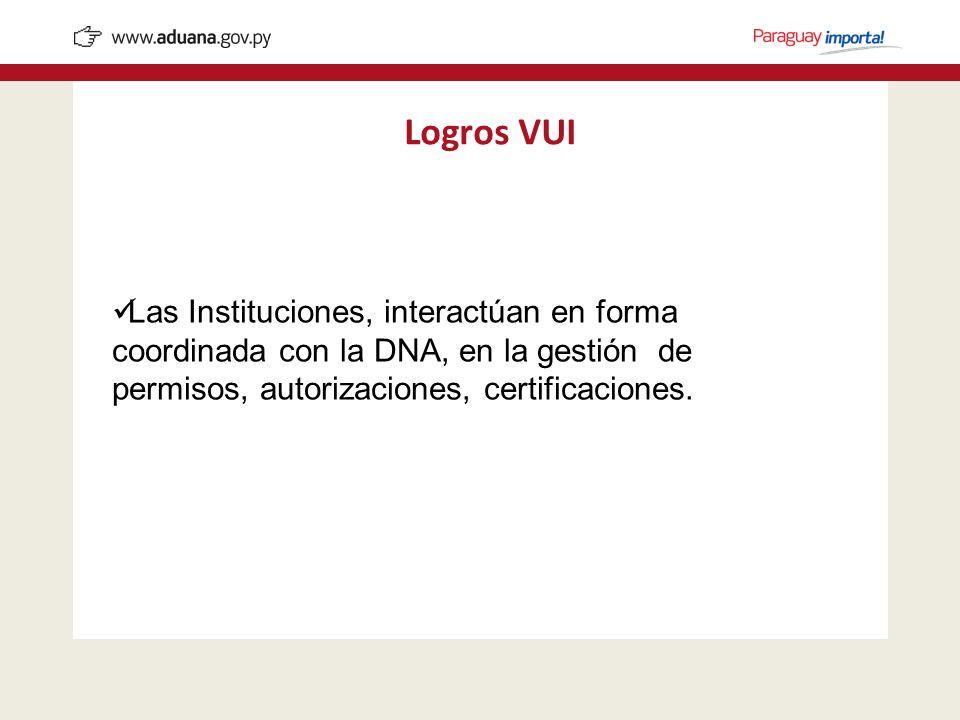 Logros VUI Las Instituciones, interactúan en forma coordinada con la DNA, en la gestión de permisos, autorizaciones, certificaciones.