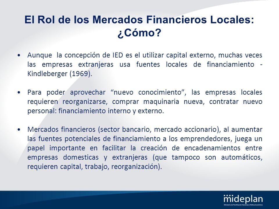 El Rol de los Mercados Financieros Locales: ¿Cómo