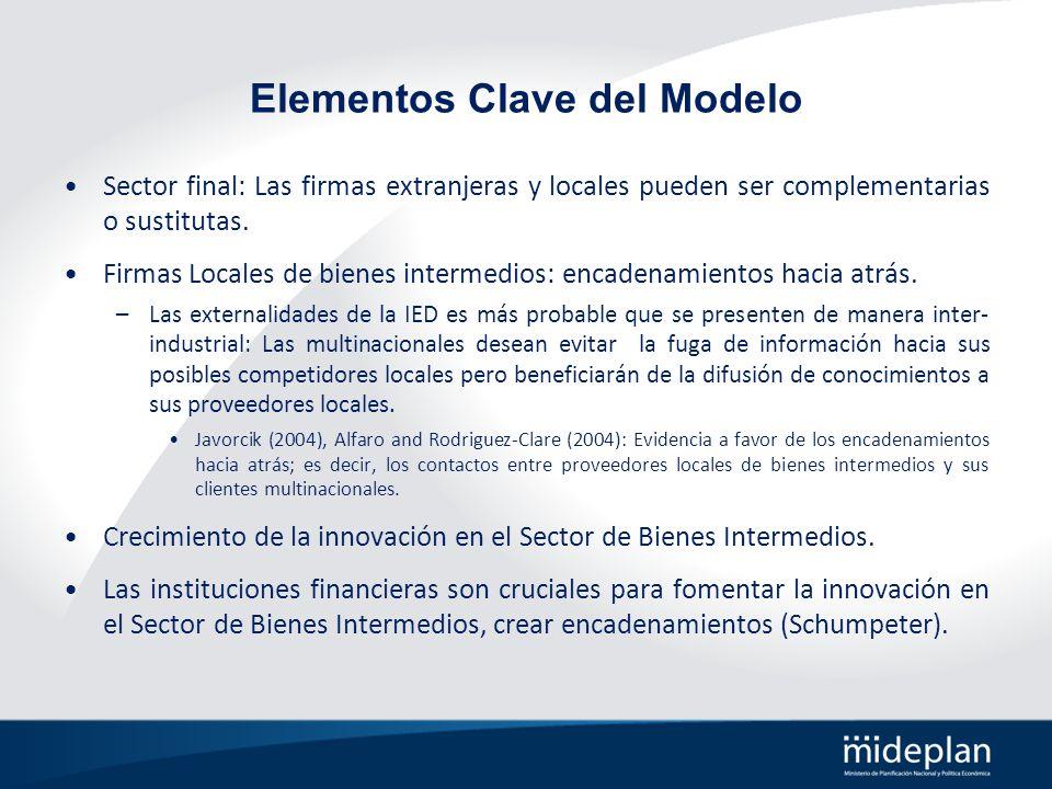 Elementos Clave del Modelo