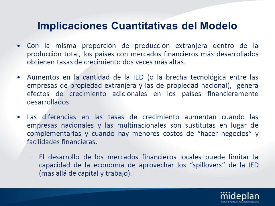 Implicaciones Cuantitativas del Modelo