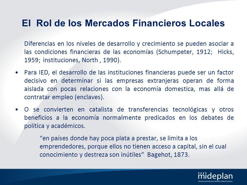 El Rol de los Mercados Financieros Locales