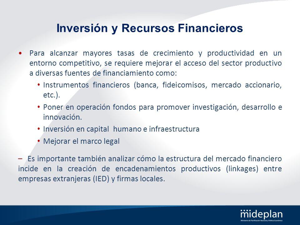 Inversión y Recursos Financieros