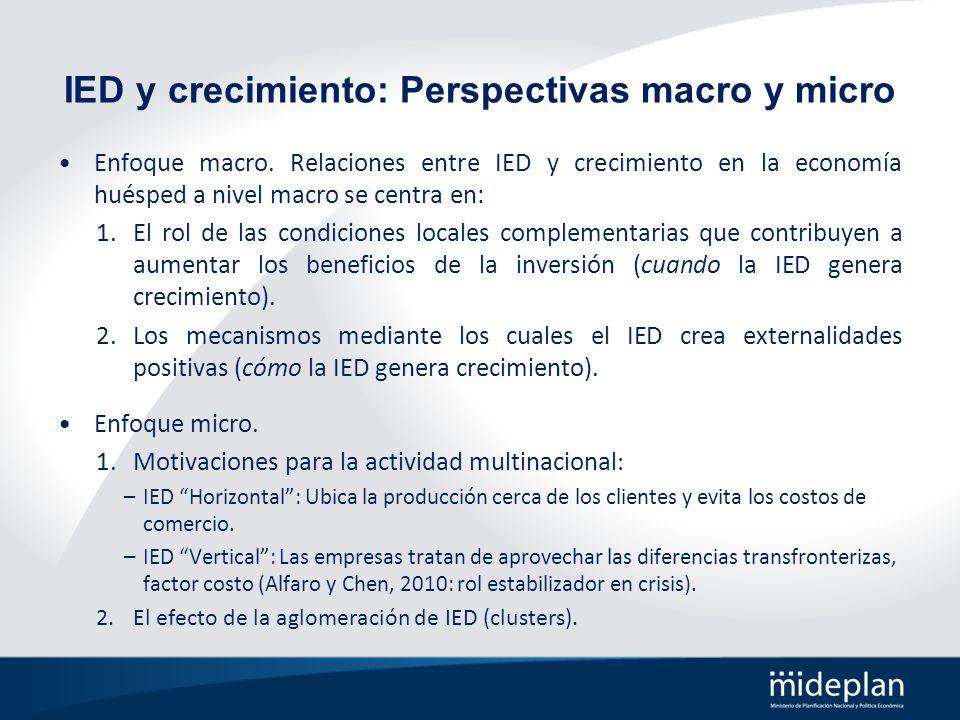 IED y crecimiento: Perspectivas macro y micro