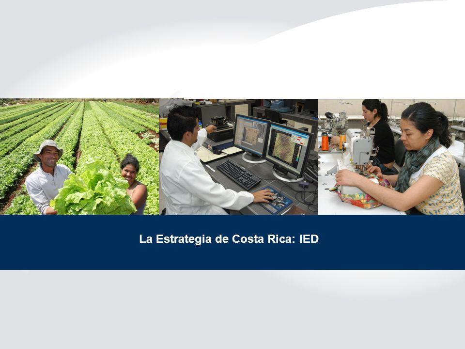 La Estrategia de Costa Rica: IED