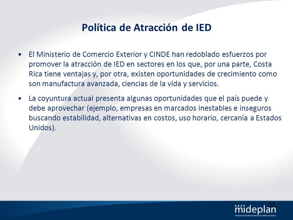 Política de Atracción de IED