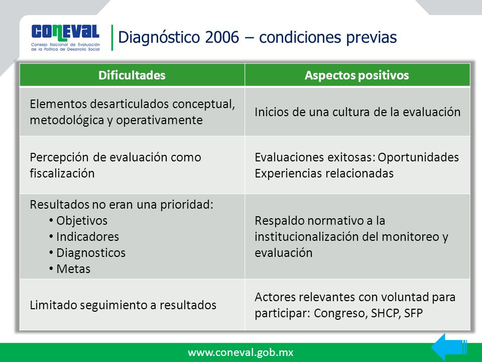Diagnóstico 2006 – condiciones previas