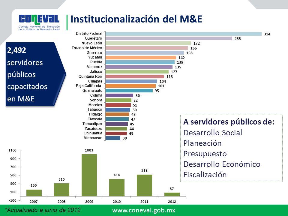 Institucionalización del M&E