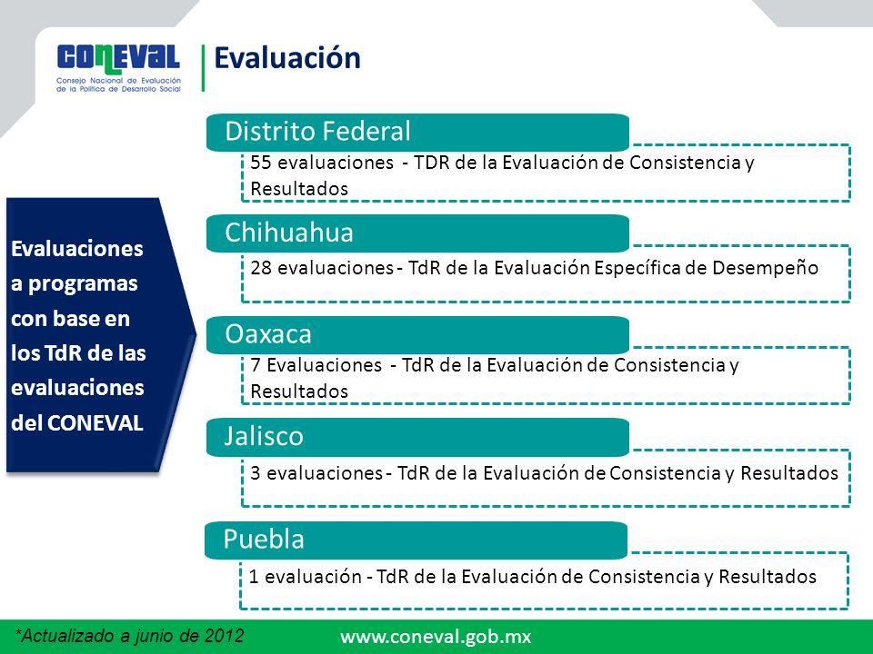 Evaluación Distrito Federal Chihuahua Oaxaca Jalisco Puebla