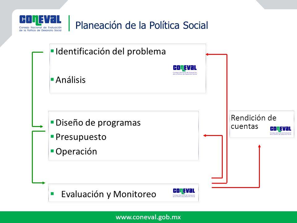Planeación de la Política Social
