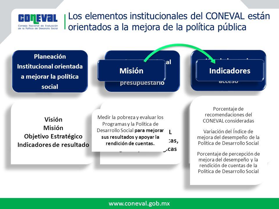 Los elementos institucionales del CONEVAL están orientados a la mejora de la política pública