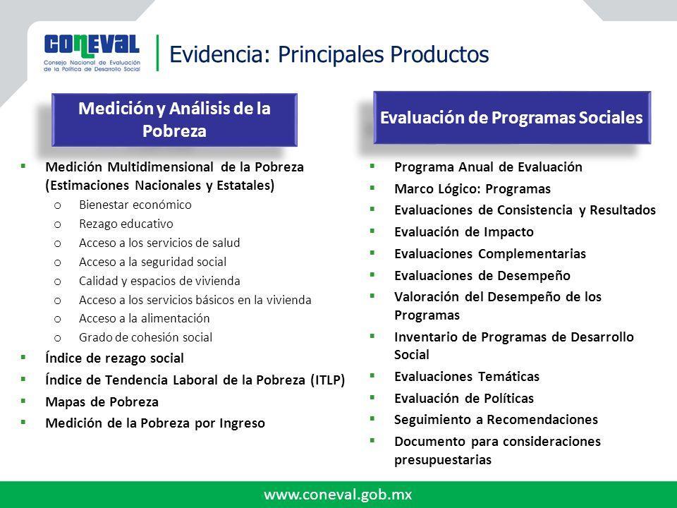 Medición y Análisis de la Pobreza Evaluación de Programas Sociales