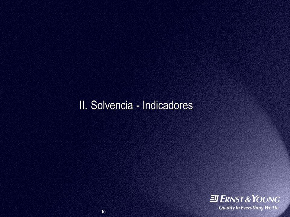 II. Solvencia - Indicadores