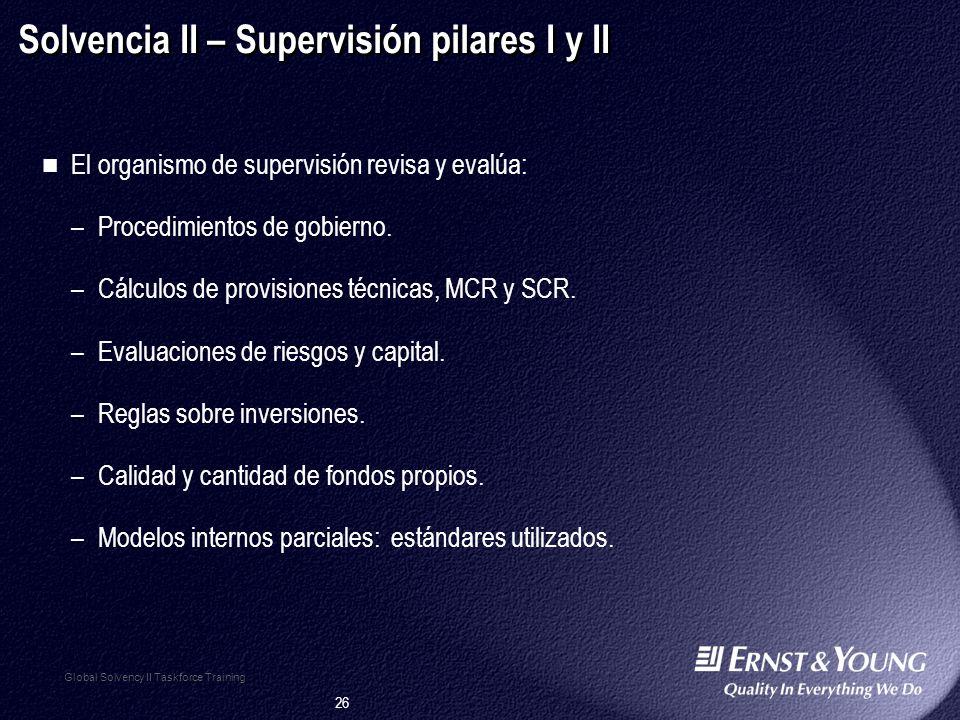 Solvencia II – Supervisión pilares I y II