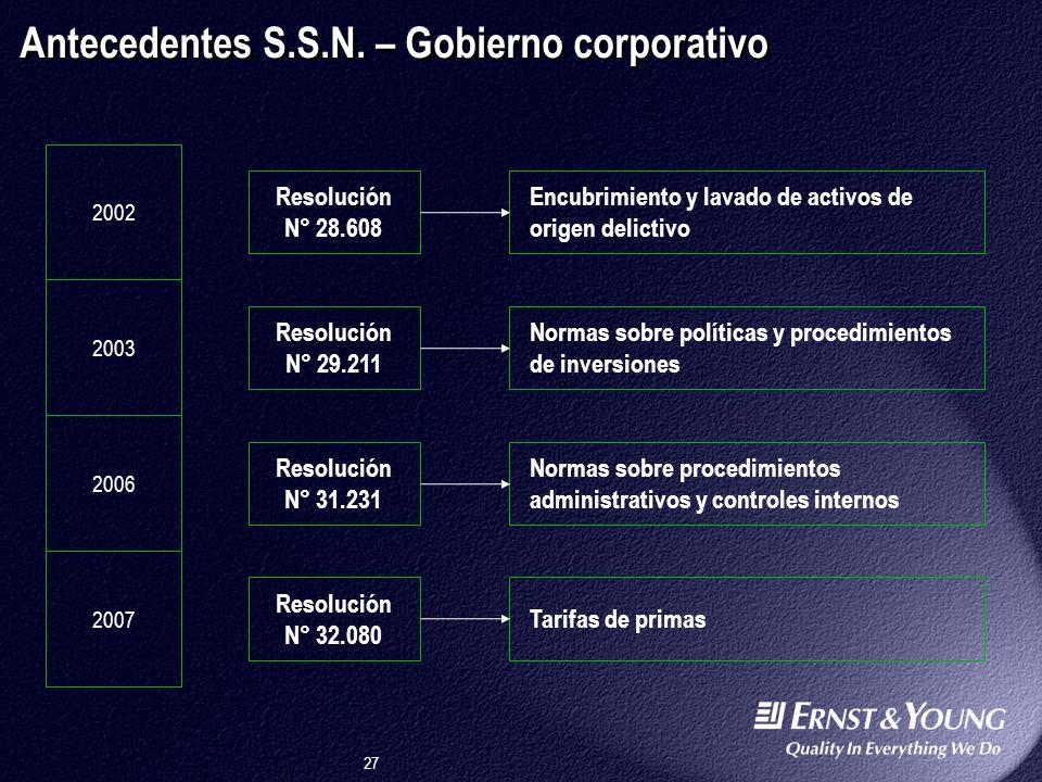 Antecedentes S.S.N. – Gobierno corporativo