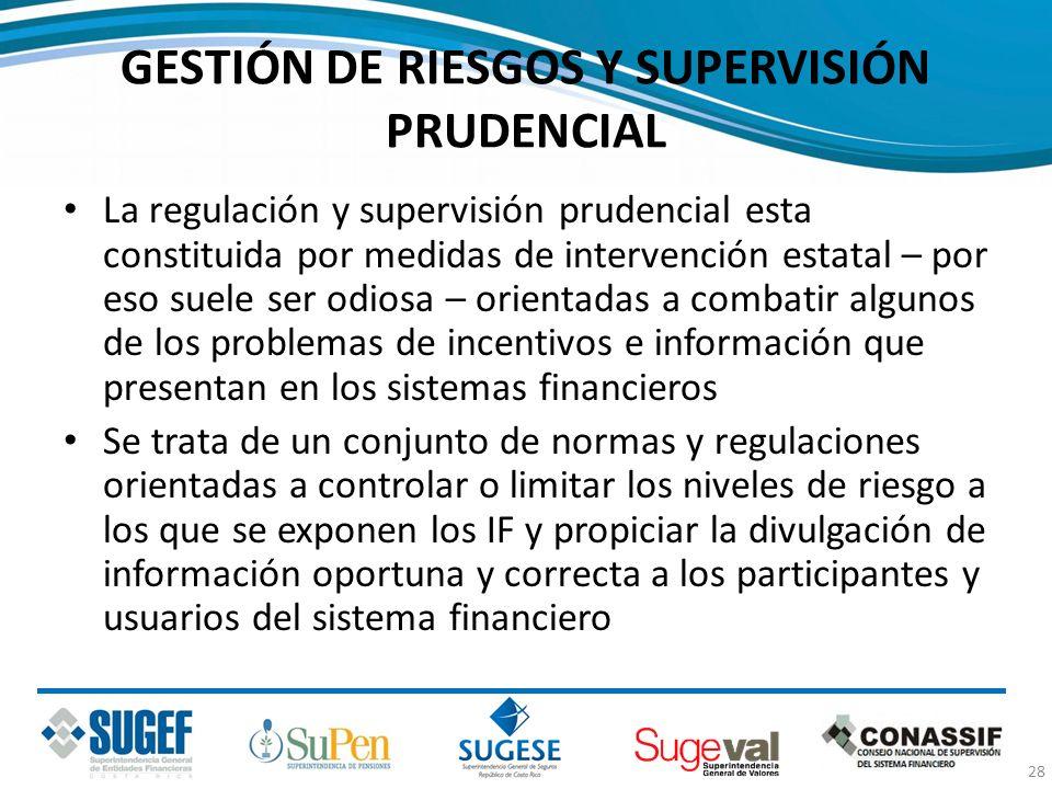 GESTIÓN DE RIESGOS Y SUPERVISIÓN PRUDENCIAL