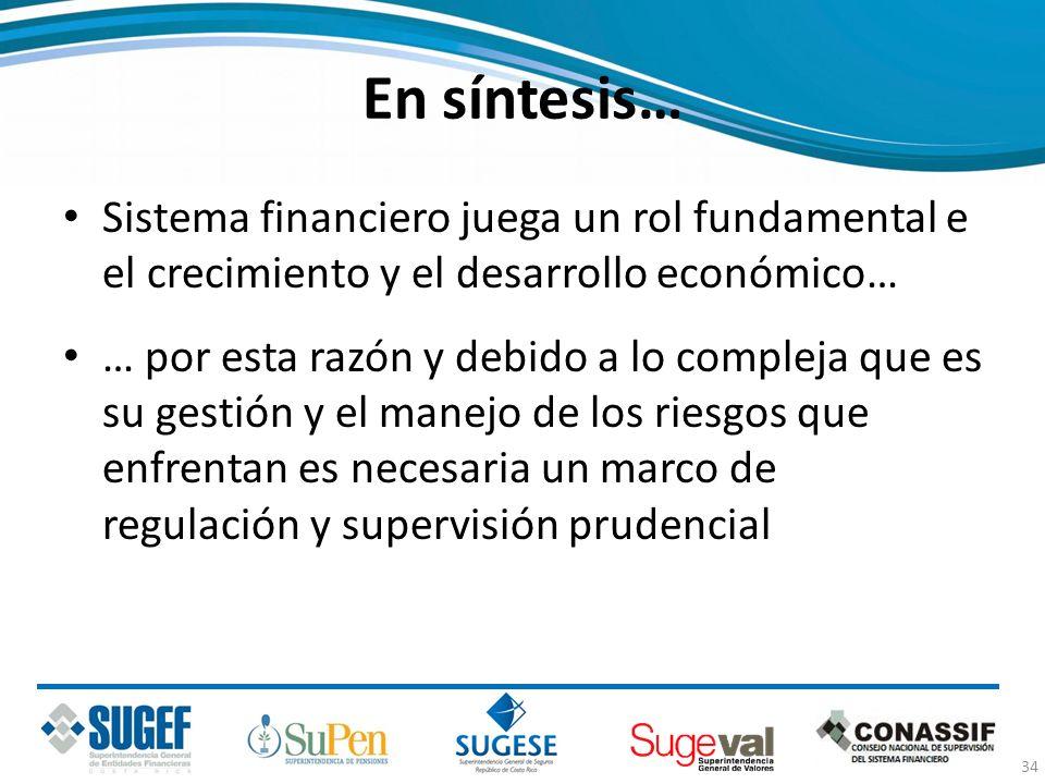 En síntesis… Sistema financiero juega un rol fundamental e el crecimiento y el desarrollo económico…