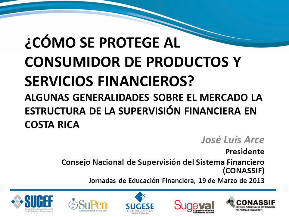 ¿CÓMO SE PROTEGE AL CONSUMIDOR DE PRODUCTOS Y SERVICIOS FINANCIEROS