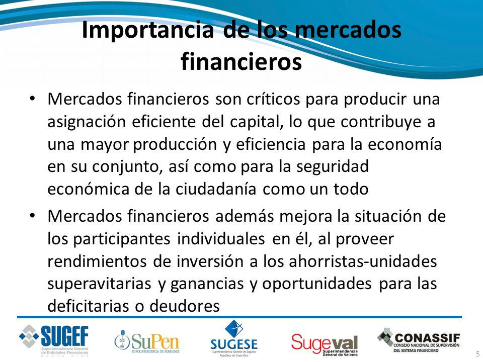 Importancia de los mercados financieros