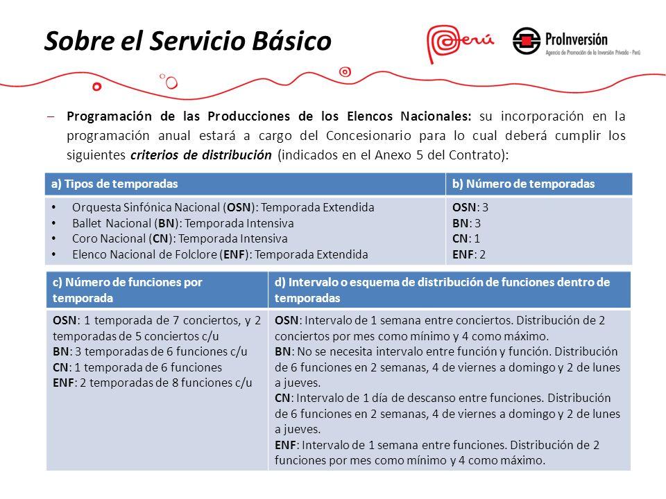 Sobre el Servicio Básico