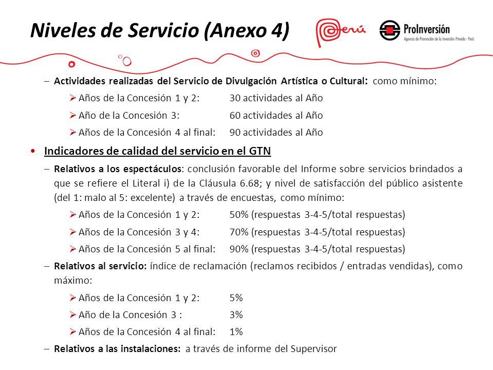 Niveles de Servicio (Anexo 4)