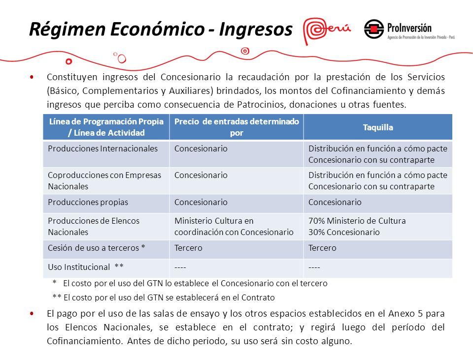 Régimen Económico - Ingresos