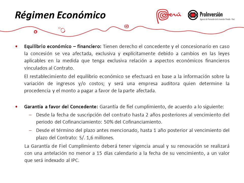 Régimen Económico