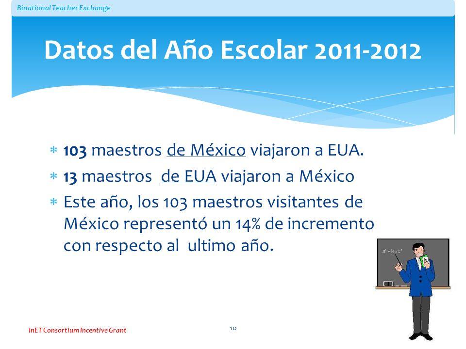 Datos del Año Escolar 2011-2012 103 maestros de México viajaron a EUA.