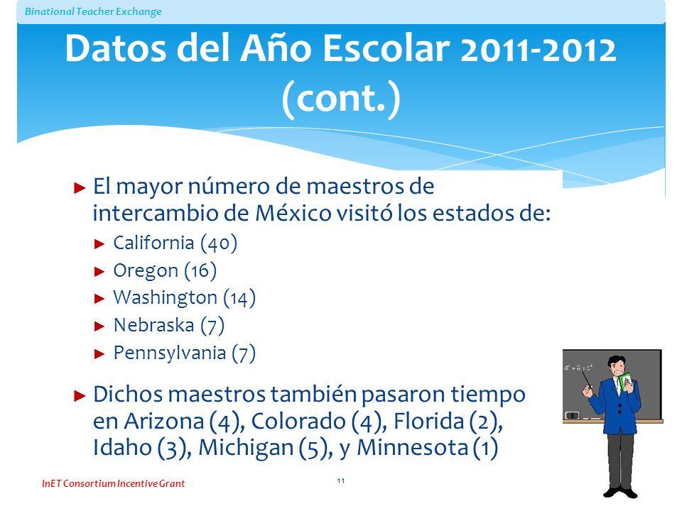 Datos del Año Escolar 2011-2012 (cont.)