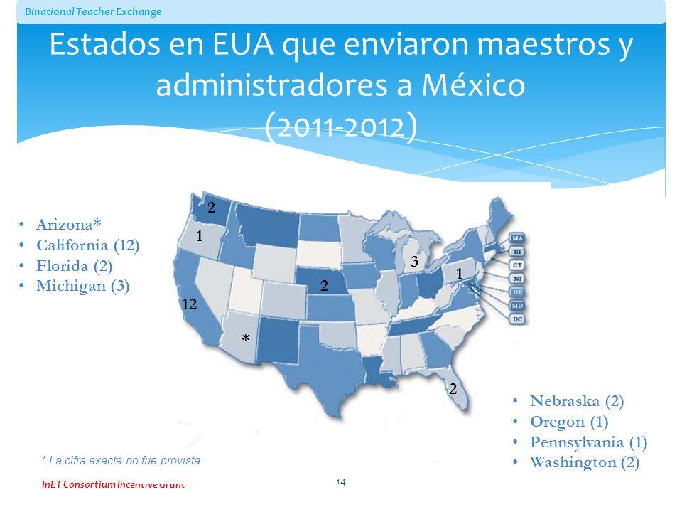 Estados en EUA que enviaron maestros y administradores a México (2011-2012)