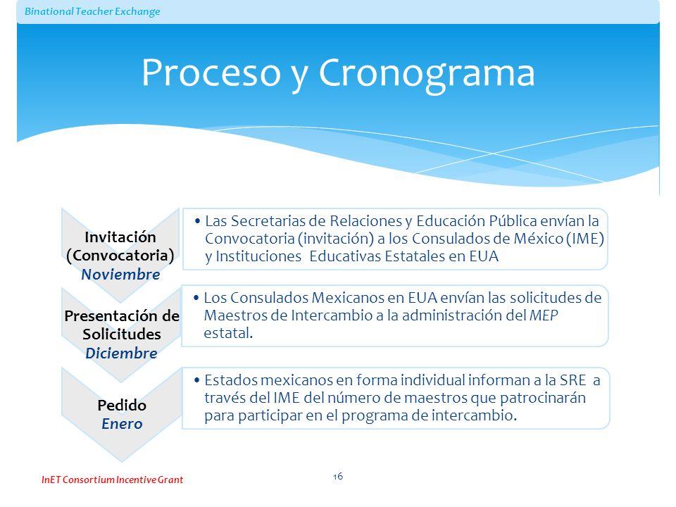 Proceso y Cronograma Invitación (Convocatoria) Noviembre