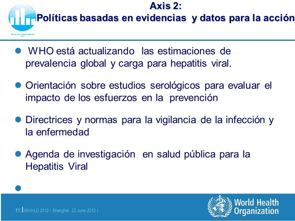 Axis 2: Políticas basadas en evidencias y datos para la acción