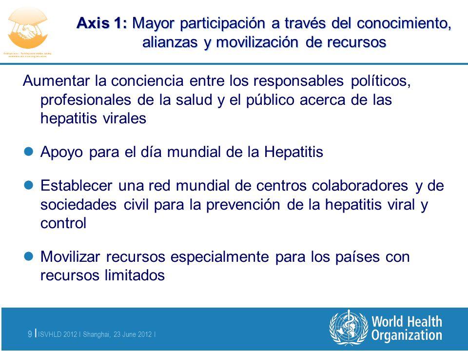 Axis 1: Mayor participación a través del conocimiento, alianzas y movilización de recursos