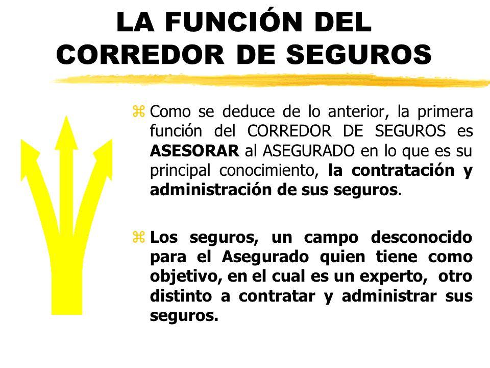LA FUNCIÓN DEL CORREDOR DE SEGUROS