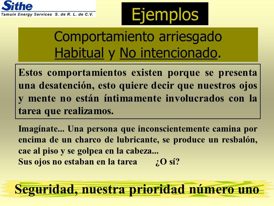 Ejemplos Comportamiento arriesgado Habitual y No intencionado.