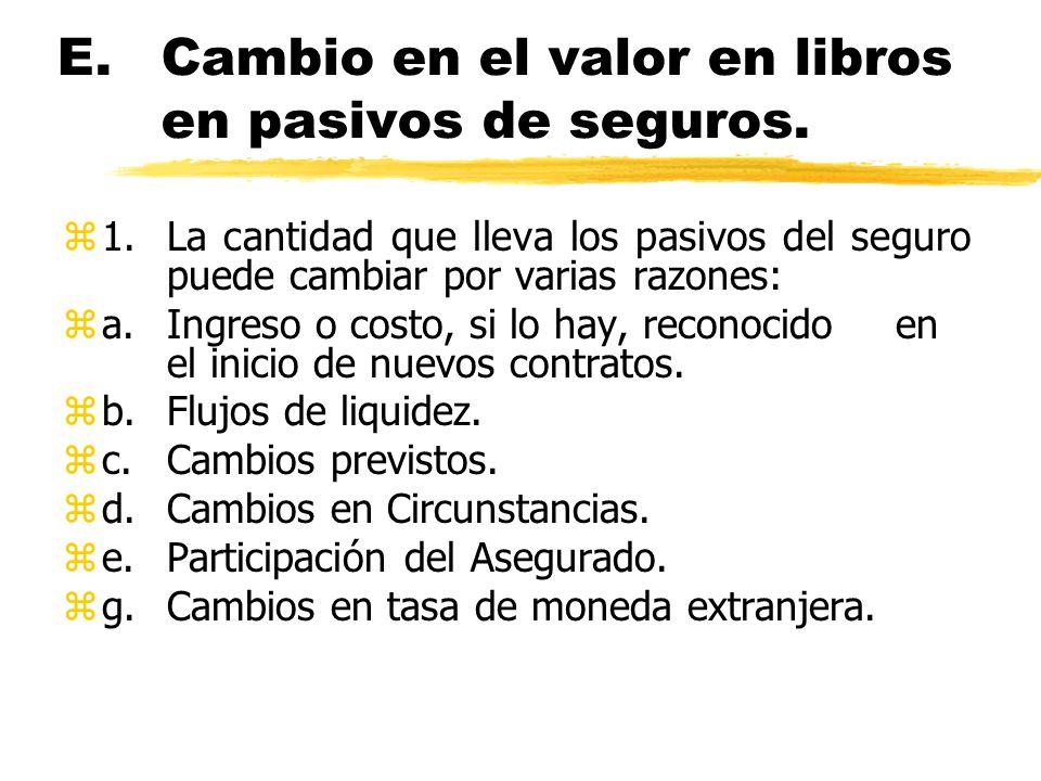 E. Cambio en el valor en libros en pasivos de seguros.