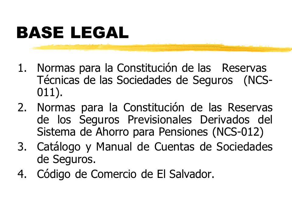 BASE LEGAL 1. Normas para la Constitución de las Reservas Técnicas de las Sociedades de Seguros (NCS-011).