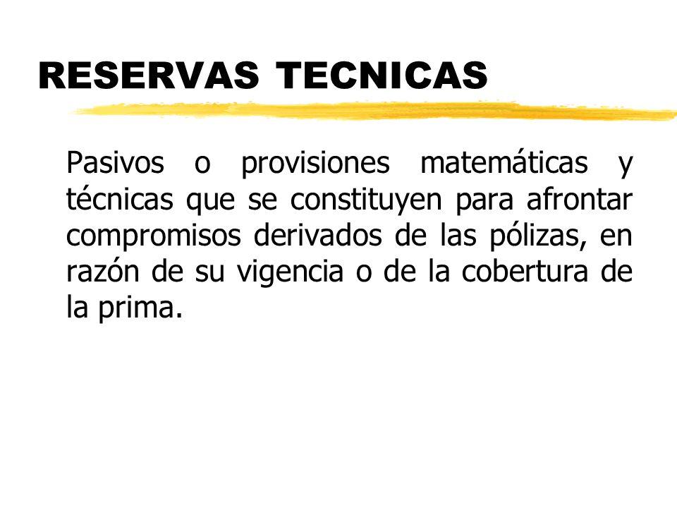 RESERVAS TECNICAS