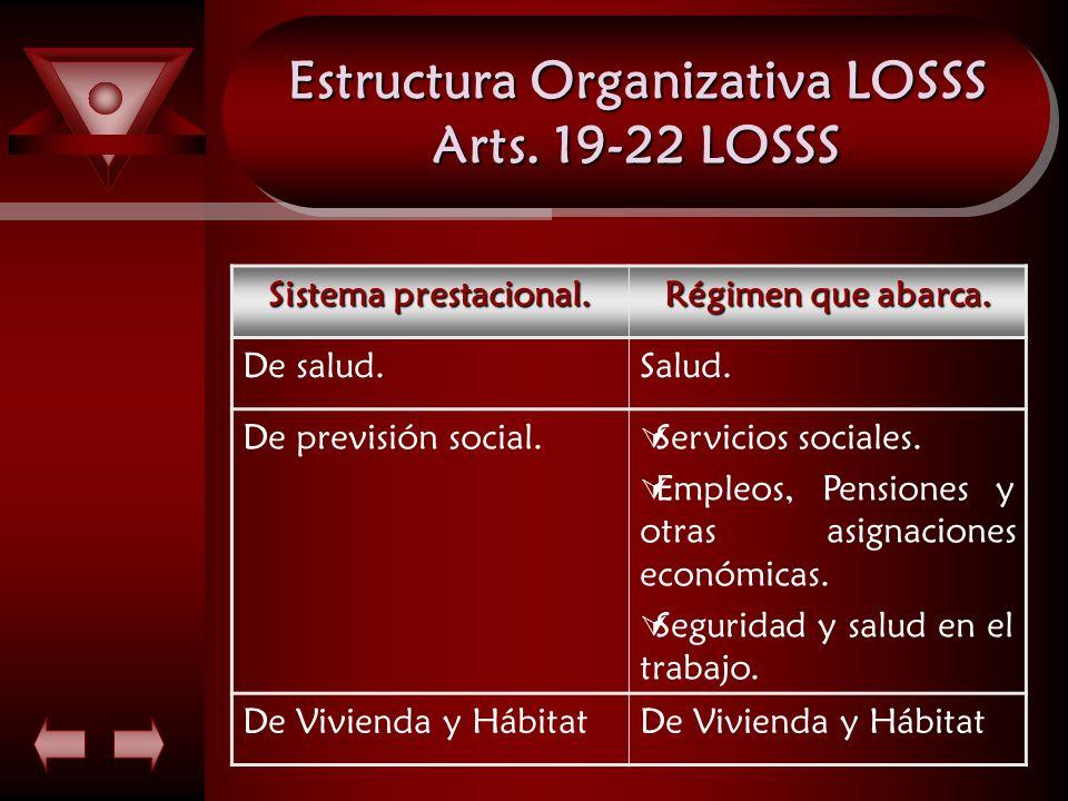Estructura Organizativa LOSSS Arts. 19-22 LOSSS
